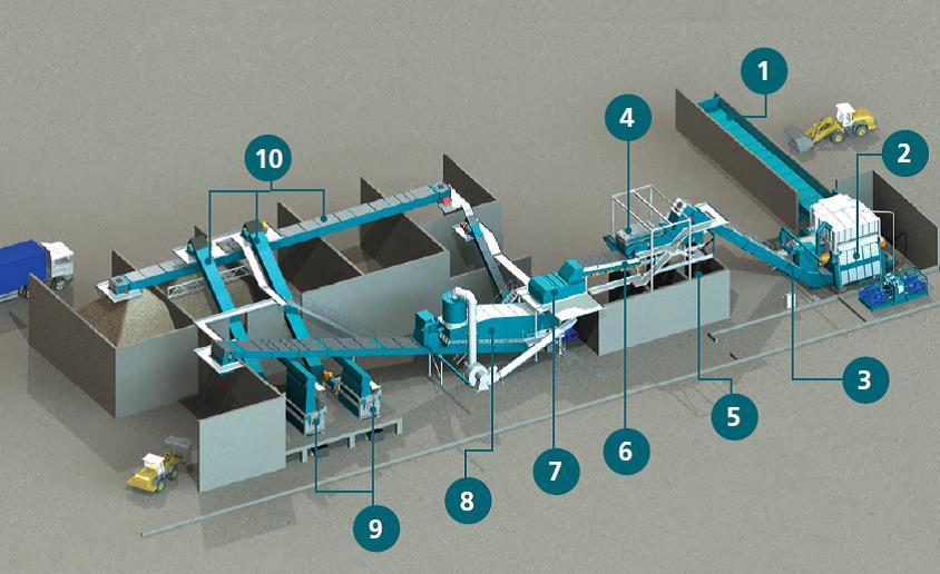 Ingeniería Herima Gestión Medioambiental